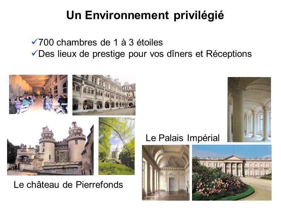 Un Environnement privilégié Le château de Pierrefonds Le Palais Impérial 700 chambres de 1 à 3 étoiles Des lieux de prestige pour vos dîners et Récept