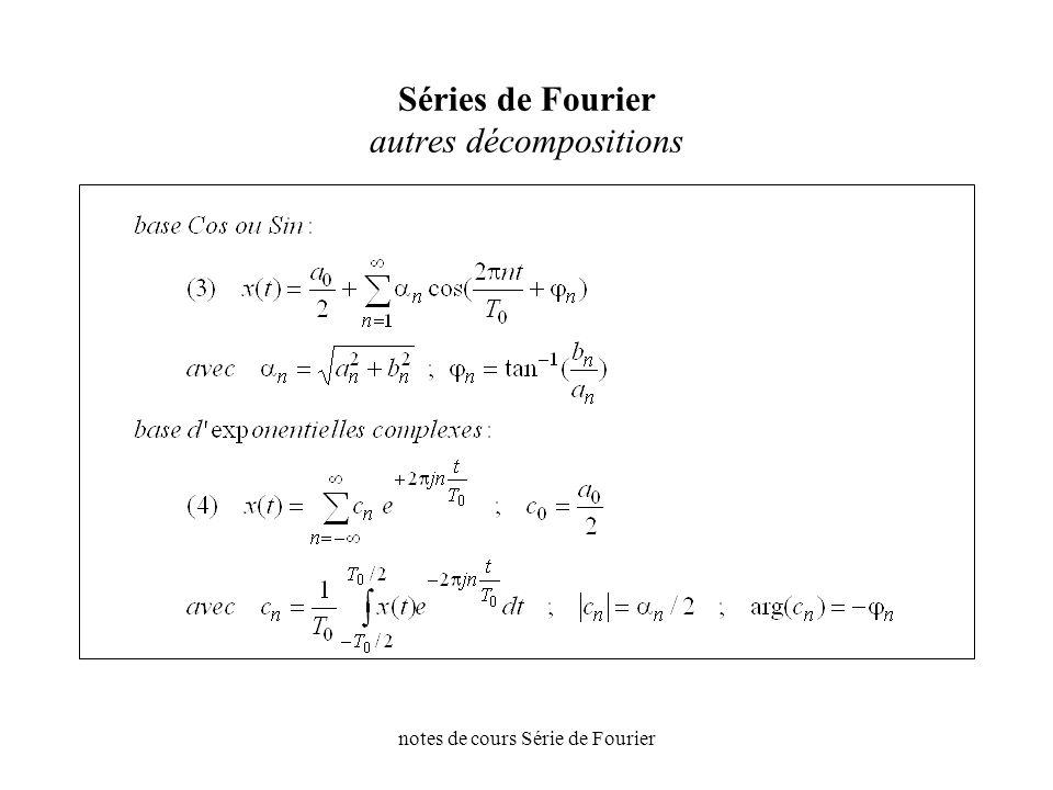 notes de cours Série de Fourier Séries de Fourier autres décompositions