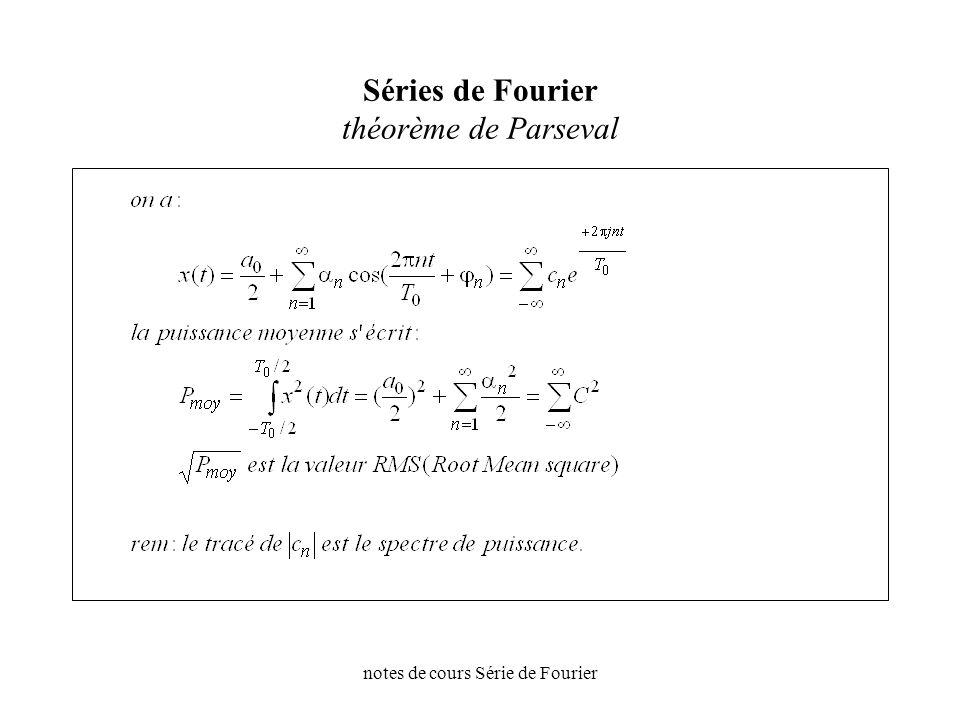 notes de cours Série de Fourier Séries de Fourier théorème de Parseval