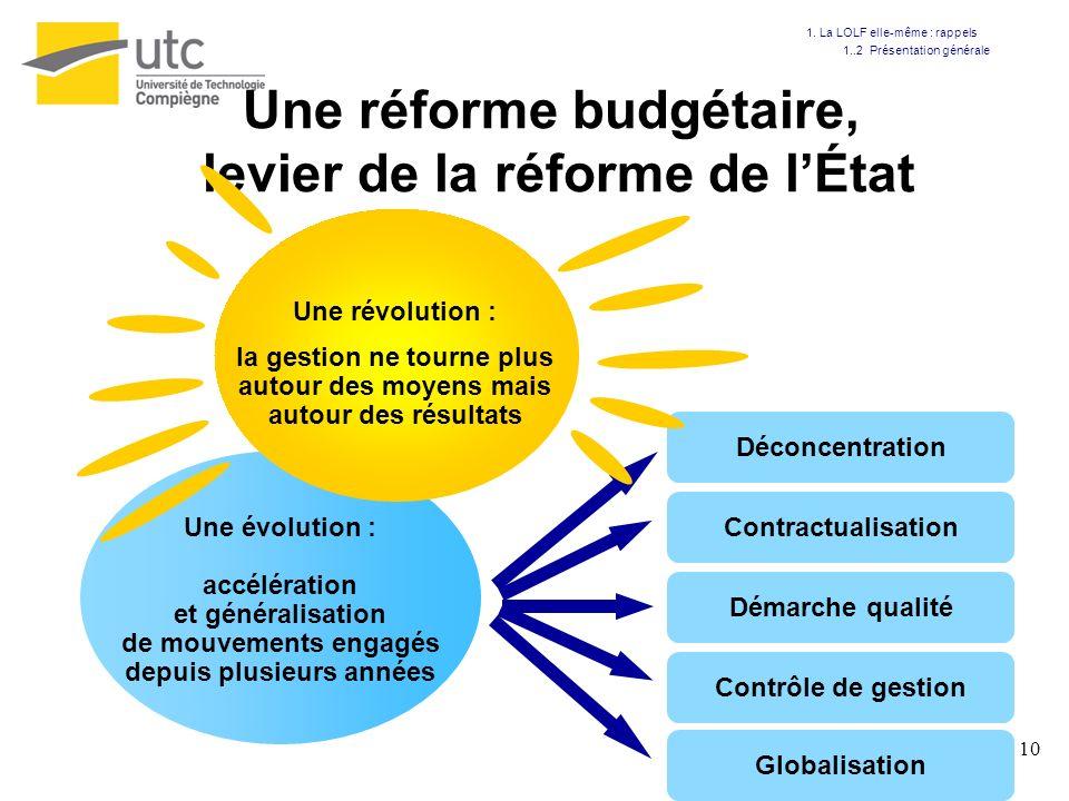 10 Une réforme budgétaire, levier de la réforme de lÉtat Globalisation Déconcentration Contractualisation Démarche qualité Contrôle de gestion Une évo