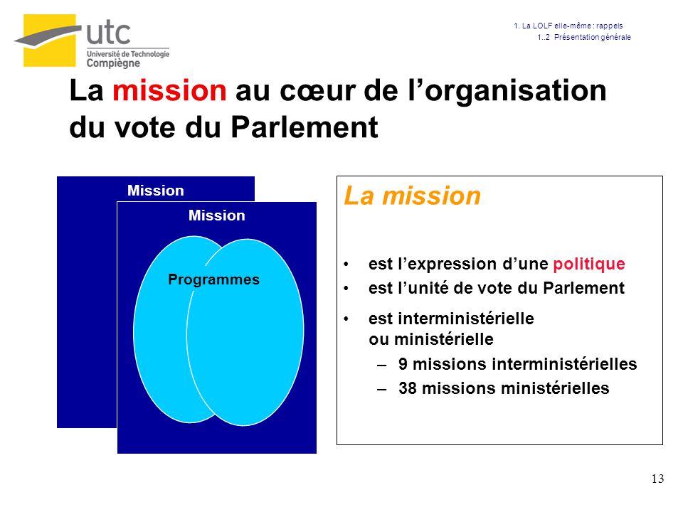 13 La mission est lexpression dune politique est lunité de vote du Parlement est interministérielle ou ministérielle –9 missions interministérielles –