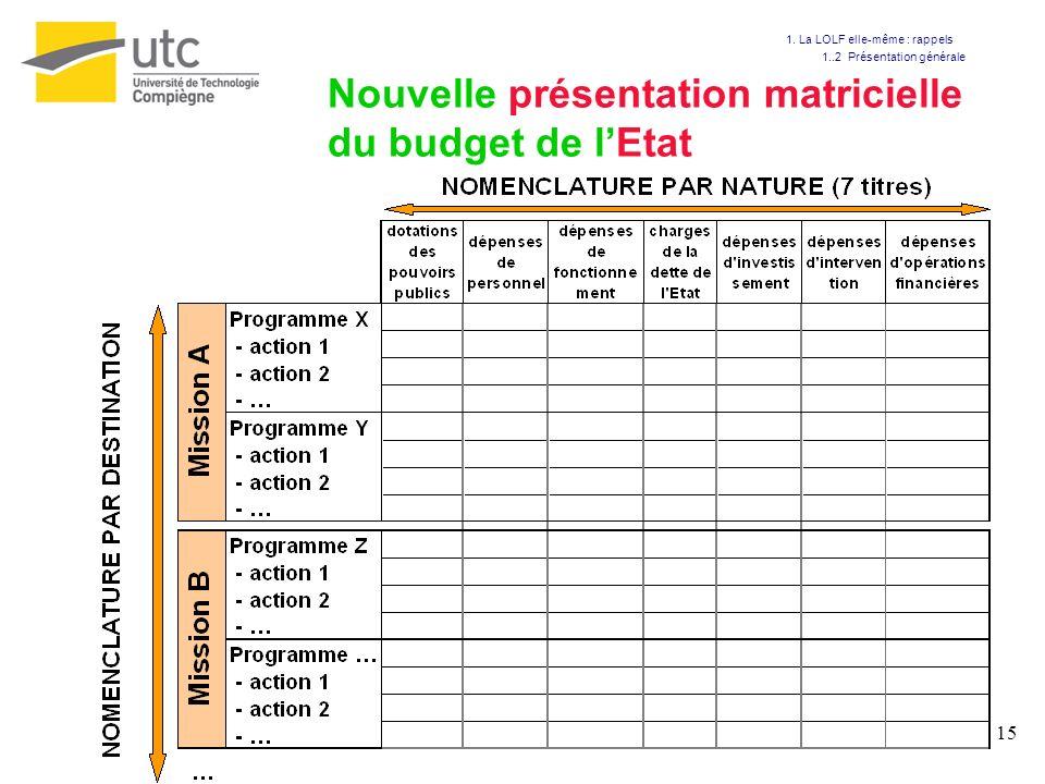 15 Nouvelle présentation matricielle du budget de lEtat 1. La LOLF elle-même : rappels 1..2 Présentation générale