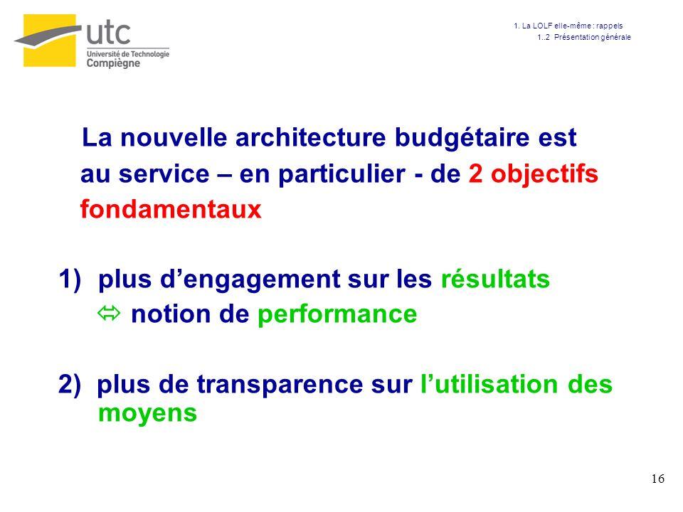 16 La nouvelle architecture budgétaire est au service – en particulier - de 2 objectifs fondamentaux 1)plus dengagement sur les résultats notion de pe