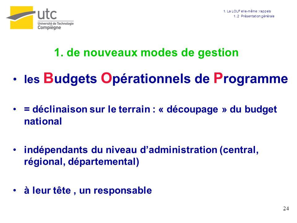 24 1. de nouveaux modes de gestion les B udgets O pérationnels de P rogramme = déclinaison sur le terrain : « découpage » du budget national indépenda
