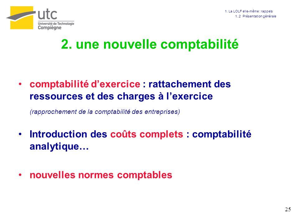 25 2. une nouvelle comptabilité comptabilité dexercice : rattachement des ressources et des charges à lexercice (rapprochement de la comptabilité des