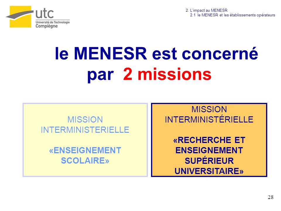 28 MISSION INTERMINISTERIELLE «ENSEIGNEMENT SCOLAIRE» MISSION INTERMINISTÉRIELLE «RECHERCHE ET ENSEIGNEMENT SUPÉRIEUR UNIVERSITAIRE» 2. Limpact au MEN