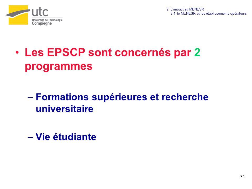 31 Les EPSCP sont concernés par 2 programmes –Formations supérieures et recherche universitaire –Vie étudiante 2. Limpact au MENESR 2.1 le MENESR et l