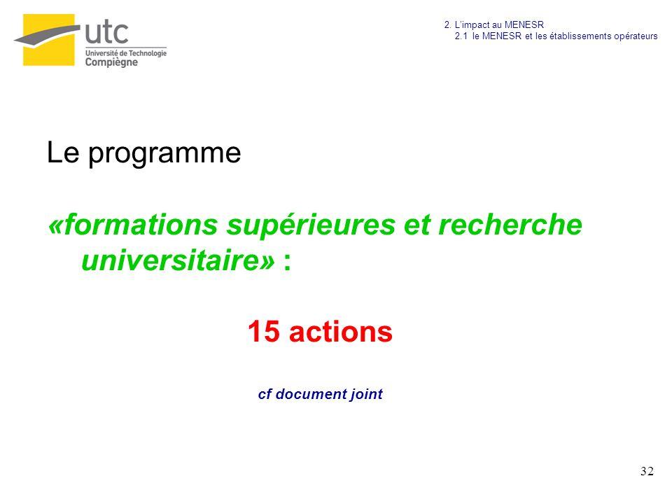 32 Le programme «formations supérieures et recherche universitaire» : 15 actions cf document joint 2. Limpact au MENESR 2.1 le MENESR et les établisse