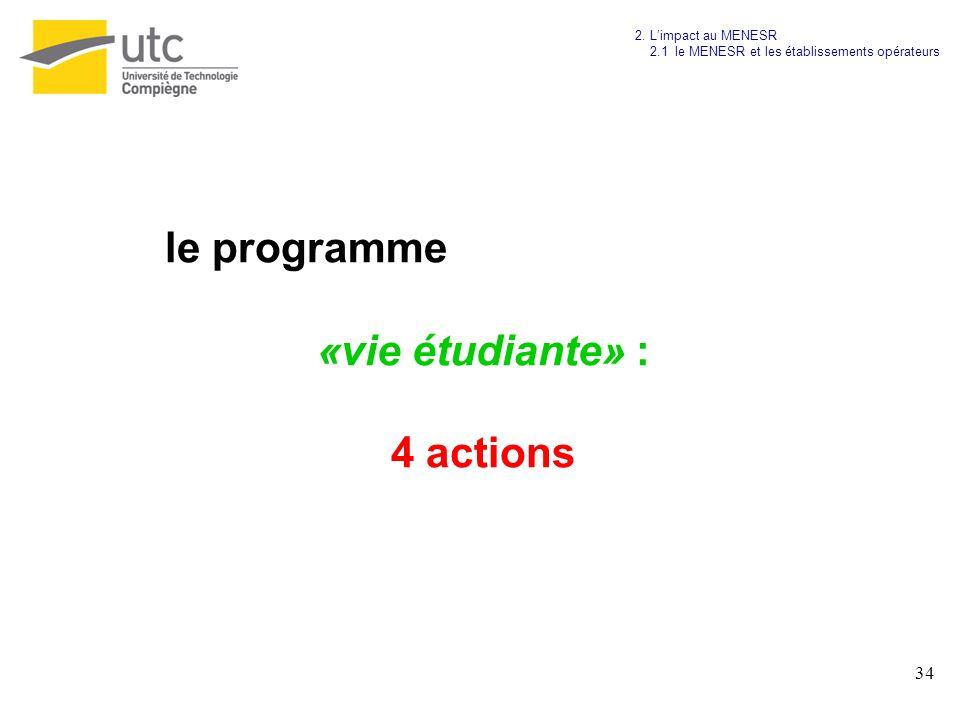 34 le programme «vie étudiante» : 4 actions 2. Limpact au MENESR 2.1 le MENESR et les établissements opérateurs