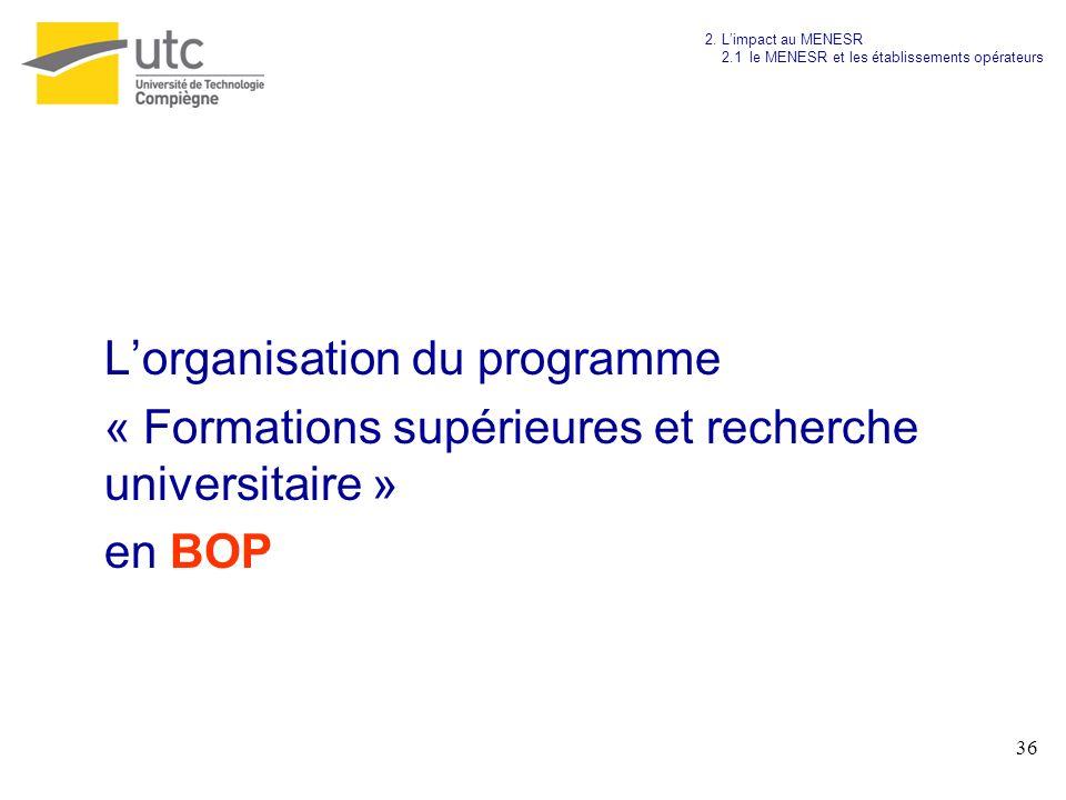 36 Lorganisation du programme « Formations supérieures et recherche universitaire » en BOP 2. Limpact au MENESR 2.1 le MENESR et les établissements op