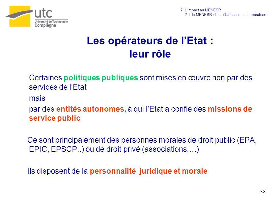 38 Les opérateurs de lEtat : leur rôle Certaines politiques publiques sont mises en œuvre non par des services de lEtat mais par des entités autonomes