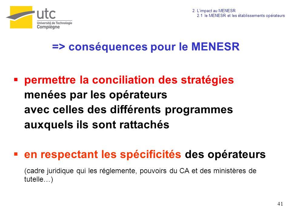 41 => conséquences pour le MENESR permettre la conciliation des stratégies menées par les opérateurs avec celles des différents programmes auxquels il