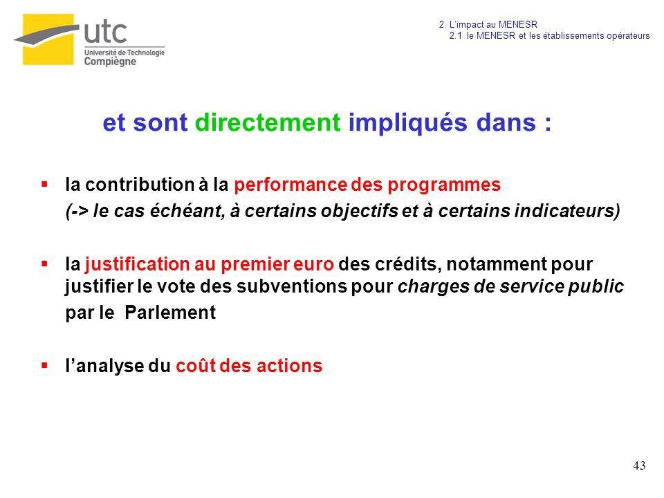 43 et sont directement impliqués dans : la contribution à la performance des programmes (-> le cas échéant, à certains objectifs et à certains indicat