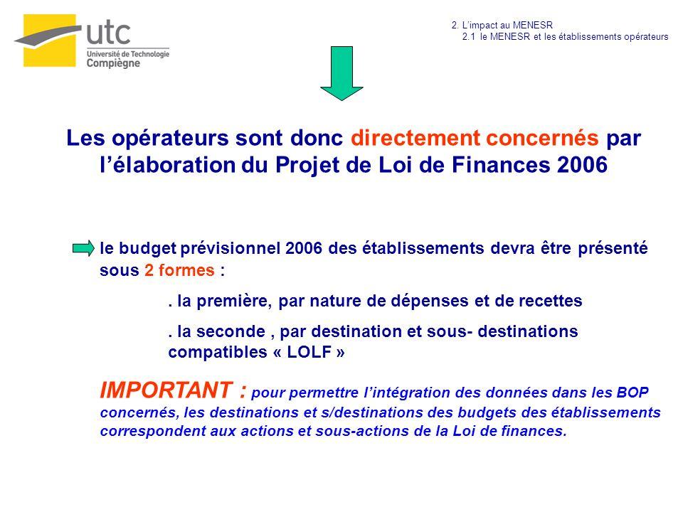 Les opérateurs sont donc directement concernés par lélaboration du Projet de Loi de Finances 2006 le budget prévisionnel 2006 des établissements devra