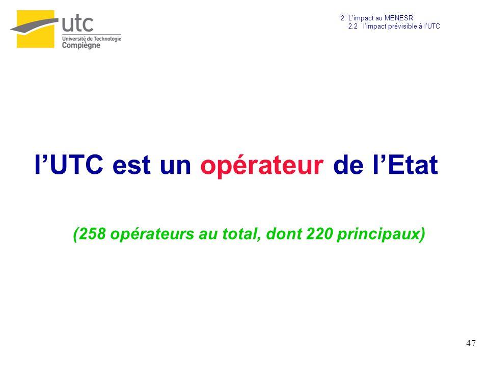 47 lUTC est un opérateur de lEtat (258 opérateurs au total, dont 220 principaux) 2. Limpact au MENESR 2.2 limpact prévisible à lUTC