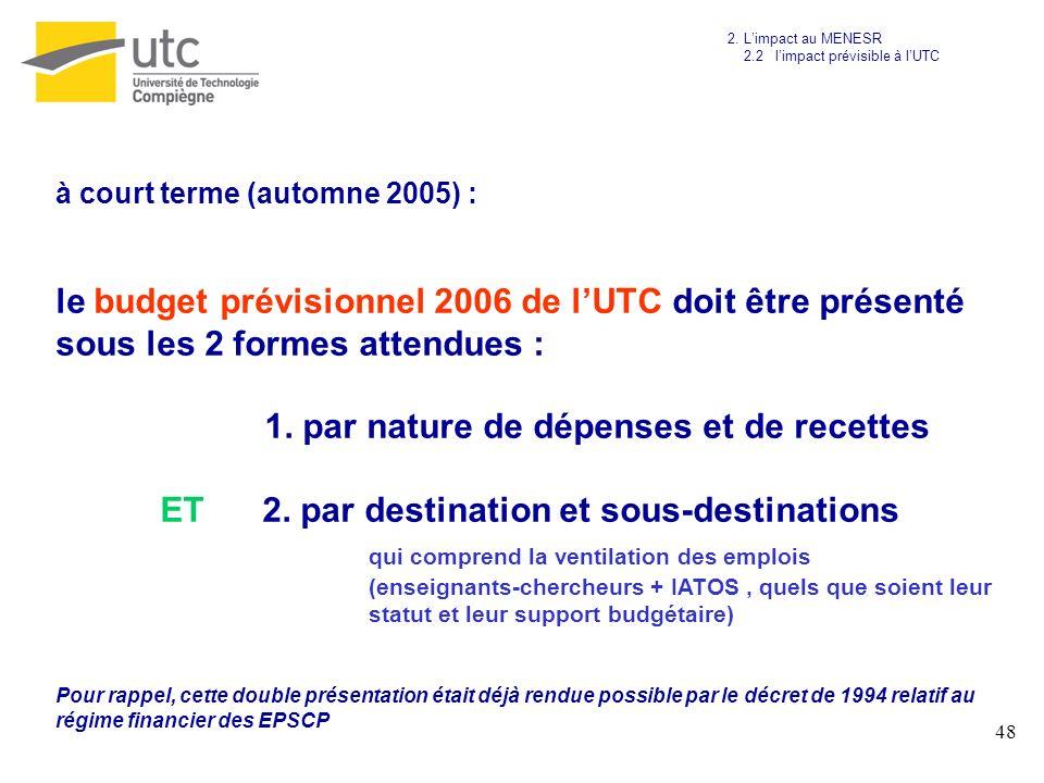 48 à court terme (automne 2005) : le budget prévisionnel 2006 de lUTC doit être présenté sous les 2 formes attendues : 1. par nature de dépenses et de