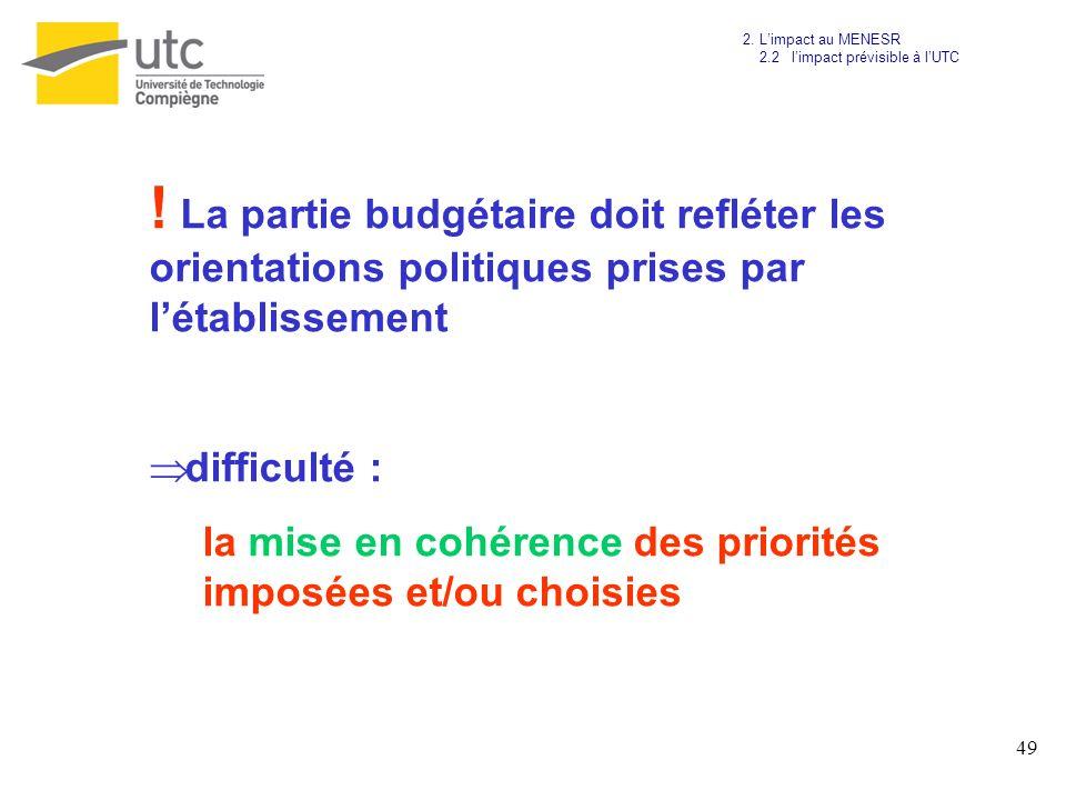 49 ! La partie budgétaire doit refléter les orientations politiques prises par létablissement difficulté : la mise en cohérence des priorités imposées