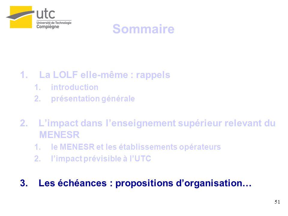 51 Sommaire 1.La LOLF elle-même : rappels 1.introduction 2.présentation générale 2. Limpact dans lenseignement supérieur relevant du MENESR 1.le MENES