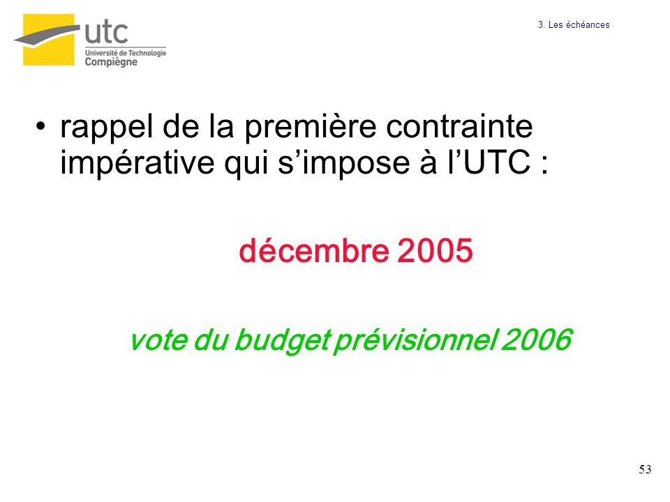 53 rappel de la première contrainte impérative qui simpose à lUTC : décembre 2005 vote du budget prévisionnel 2006 3. Les échéances