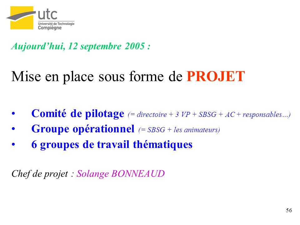 56 Aujourdhui, 12 septembre 2005 : Mise en place sous forme de PROJET Comité de pilotage (= directoire + 3 VP + SBSG + AC + responsables…) Groupe opér