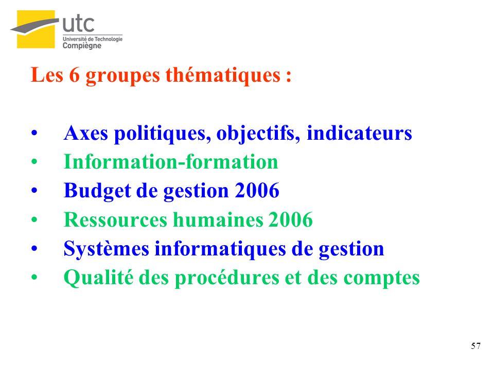 57 Les 6 groupes thématiques : Axes politiques, objectifs, indicateurs Information-formation Budget de gestion 2006 Ressources humaines 2006 Systèmes
