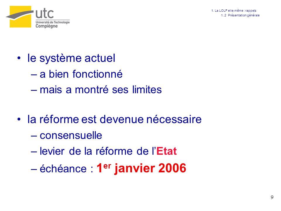 9 le système actuel –a bien fonctionné –mais a montré ses limites la réforme est devenue nécessaire –consensuelle –levier de la réforme de lEtat –éché