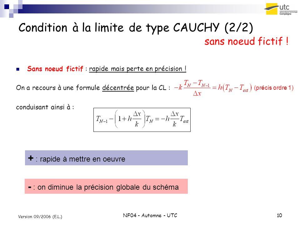 NF04 - Automne - UTC10 Version 09/2006 (E.L.) Sans noeud fictif : rapide mais perte en précision ! On a recours à une formule décentrée pour la CL : c