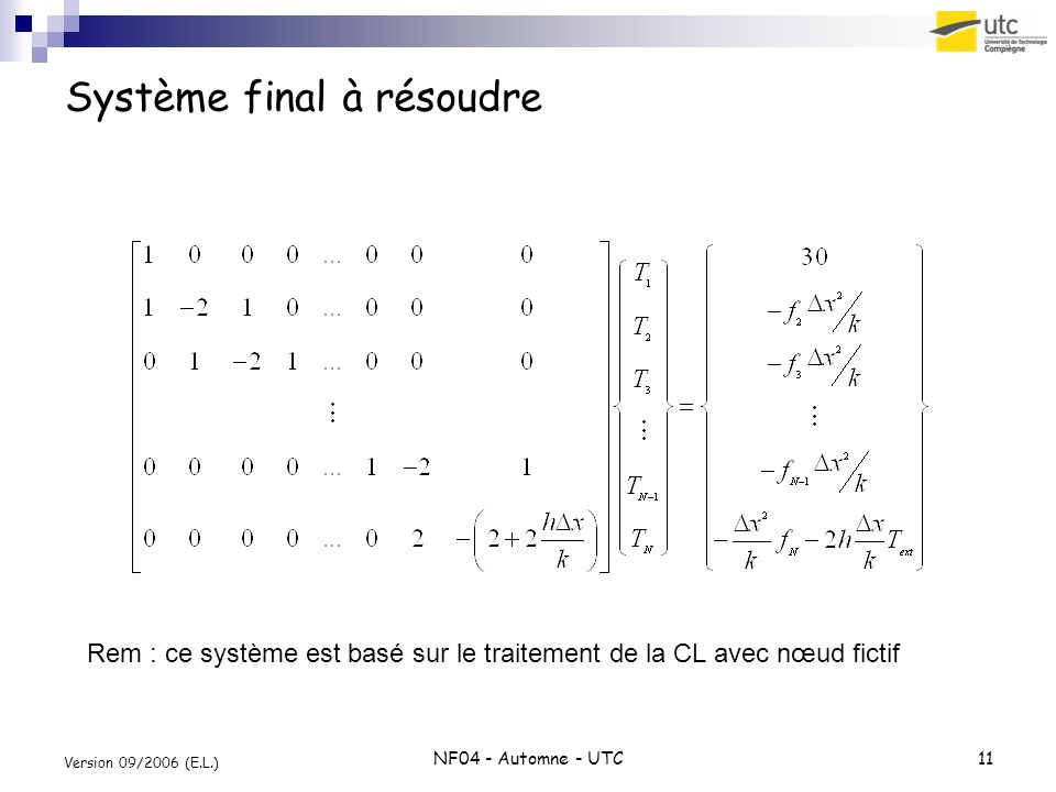 NF04 - Automne - UTC11 Version 09/2006 (E.L.) Système final à résoudre Rem : ce système est basé sur le traitement de la CL avec nœud fictif