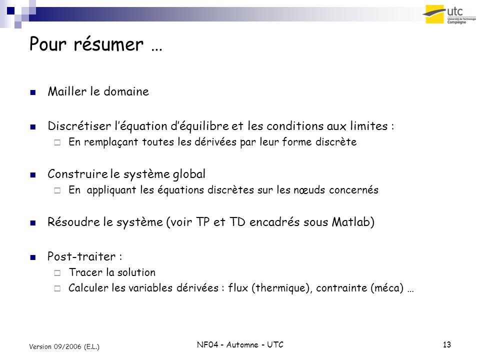 NF04 - Automne - UTC13 Version 09/2006 (E.L.) Pour résumer … Mailler le domaine Discrétiser léquation déquilibre et les conditions aux limites : En re