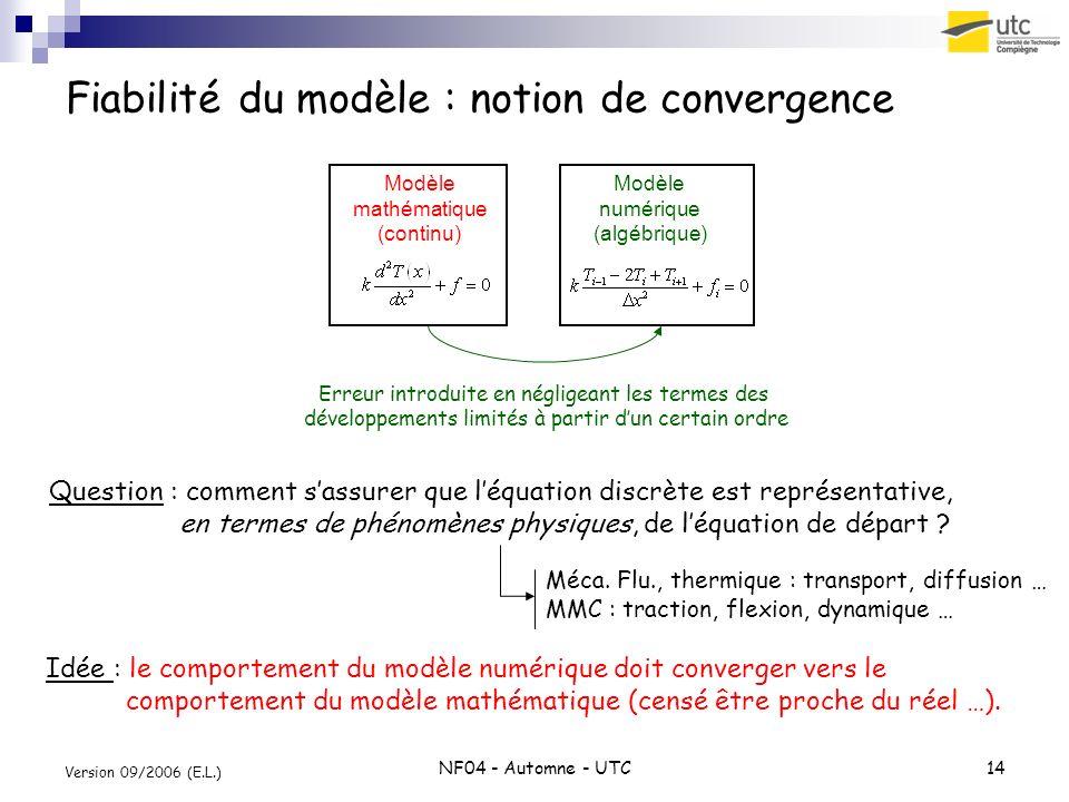 NF04 - Automne - UTC14 Version 09/2006 (E.L.) Fiabilité du modèle : notion de convergence Erreur introduite en négligeant les termes des développement