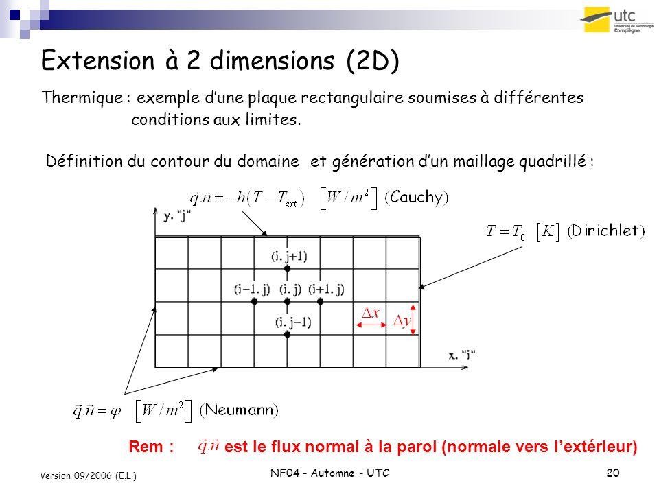 NF04 - Automne - UTC20 Version 09/2006 (E.L.) Extension à 2 dimensions (2D) Thermique : exemple dune plaque rectangulaire soumises à différentes condi