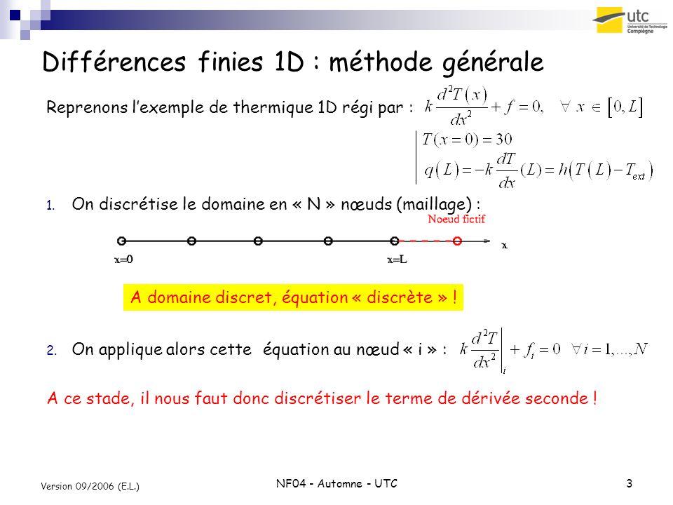 NF04 - Automne - UTC14 Version 09/2006 (E.L.) Fiabilité du modèle : notion de convergence Erreur introduite en négligeant les termes des développements limités à partir dun certain ordre Modèle mathématique (continu) Modèle numérique (algébrique) Question : comment sassurer que léquation discrète est représentative, en termes de phénomènes physiques, de léquation de départ .
