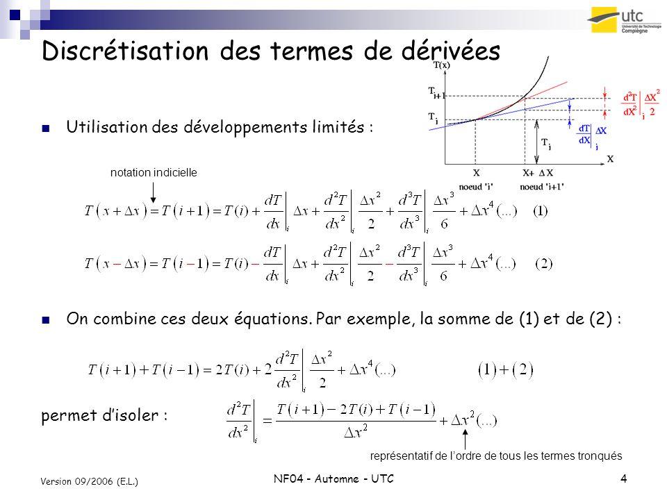 NF04 - Automne - UTC4 Version 09/2006 (E.L.) Discrétisation des termes de dérivées Utilisation des développements limités : On combine ces deux équati