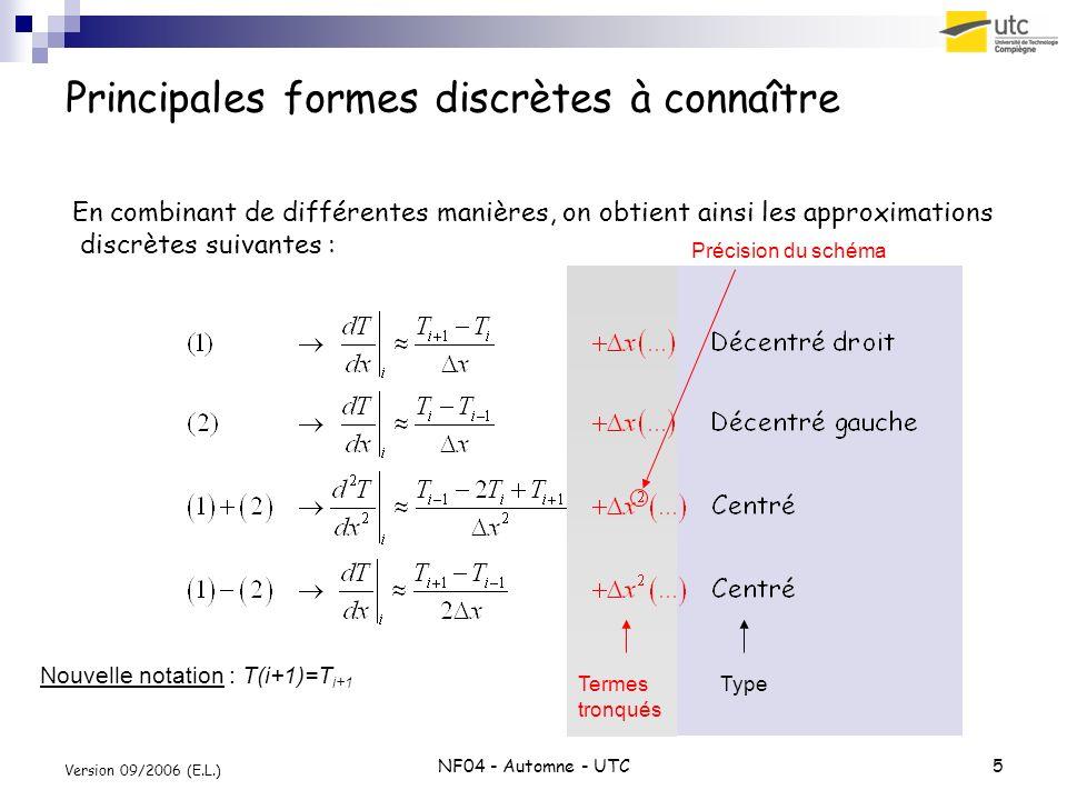 NF04 - Automne - UTC16 Version 09/2006 (E.L.) Notion de consistance Définition : on appelle erreur de troncature lensemble des termes négligés dans les développements limités lors de lobtention dune équation (ou schéma) discrète Définition : un schéma est dit consistant si son erreur de troncature tend vers 0 lorsque le pas x tend vers 0 Il est en effet possible décrire : Équation continue = Équation discrète +