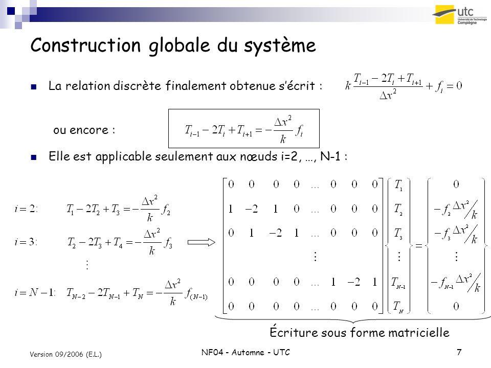 NF04 - Automne - UTC8 Version 09/2006 (E.L.) Condition à la limite de type DIRICHLET Méthode : on ajoute : 1.un terme unité « 1 » sur la diagonale du nœud concerné 2.la valeur connue dans le 2 nd membre On a la condition suivante :