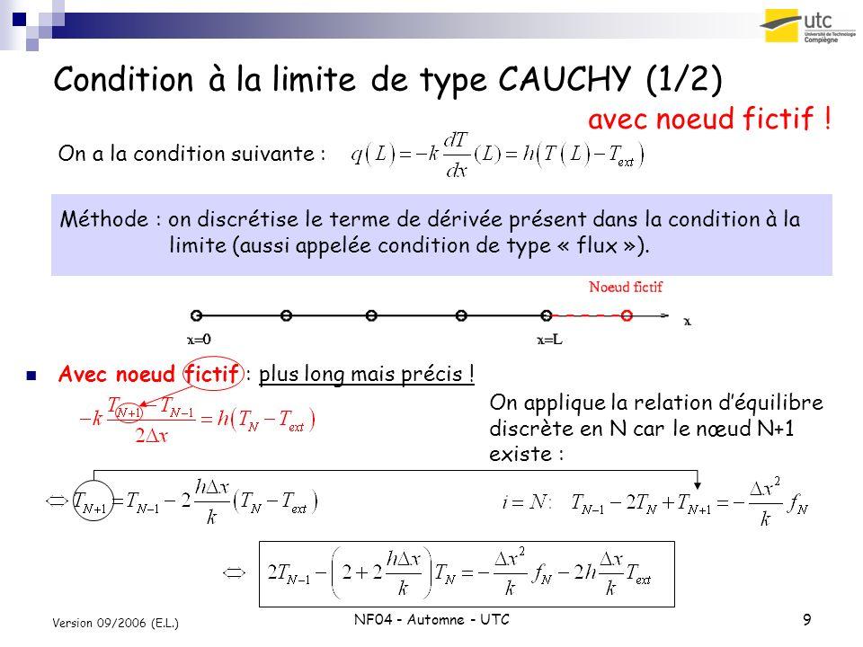 NF04 - Automne - UTC20 Version 09/2006 (E.L.) Extension à 2 dimensions (2D) Thermique : exemple dune plaque rectangulaire soumises à différentes conditions aux limites.