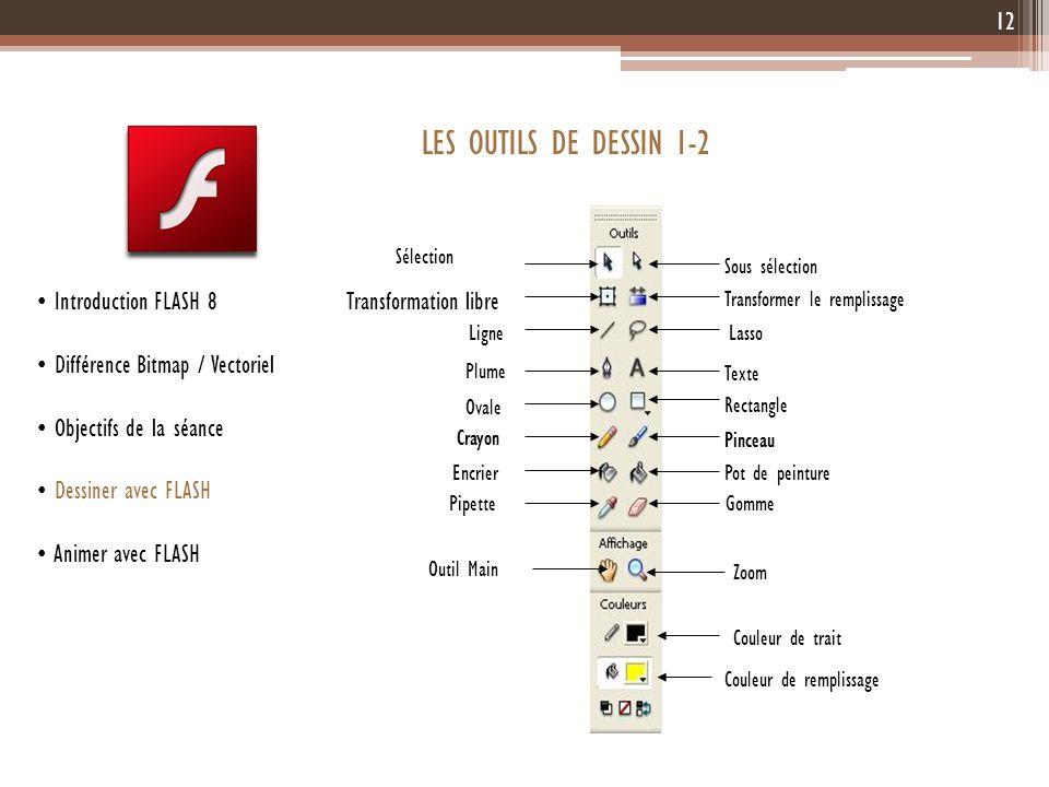 12 Introduction FLASH 8 Différence Bitmap / Vectoriel Objectifs de la séance Dessiner avec FLASH Animer avec FLASH LES OUTILS DE DESSIN 1-2 Sous sélec