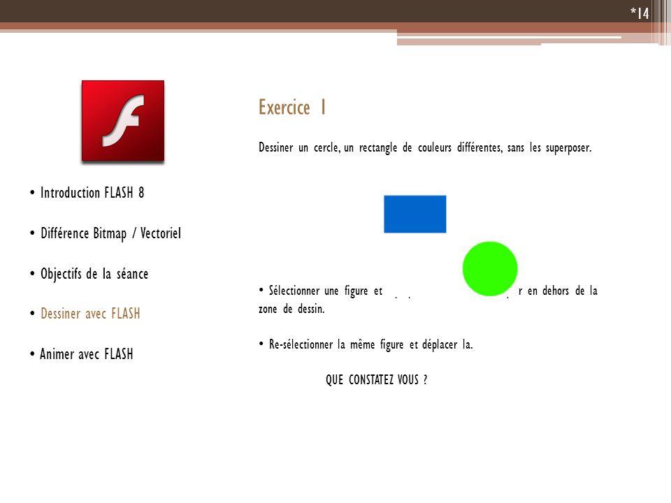 *14 Introduction FLASH 8 Différence Bitmap / Vectoriel Objectifs de la séance Dessiner avec FLASH Animer avec FLASH Exercice 1 Dessiner un cercle, un