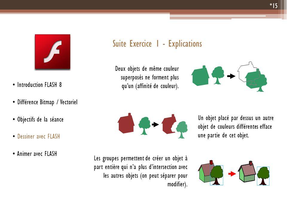 *15 Introduction FLASH 8 Différence Bitmap / Vectoriel Objectifs de la séance Dessiner avec FLASH Animer avec FLASH Suite Exercice 1 - Explications De
