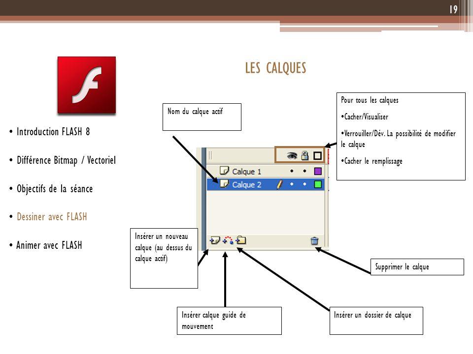 19 LES CALQUES Introduction FLASH 8 Différence Bitmap / Vectoriel Objectifs de la séance Dessiner avec FLASH Animer avec FLASH Insérer calque guide de