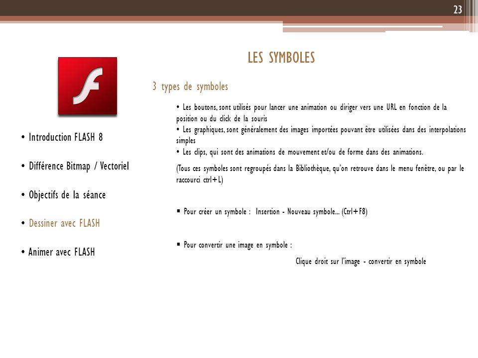 23 Introduction FLASH 8 Différence Bitmap / Vectoriel Objectifs de la séance Dessiner avec FLASH Animer avec FLASH LES SYMBOLES 3 types de symboles Le