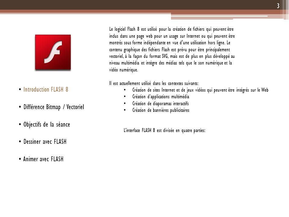 3 Le logiciel Flash 8 est utilisé pour la création de fichiers qui peuvent être inclus dans une page web pour un usage sur Internet ou qui peuvent êtr