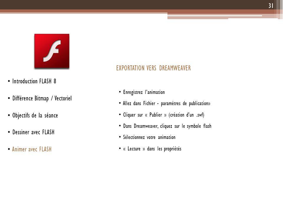 31 Enregistrez lanimation Allez dans Fichier - paramètres de publication» Cliquer sur « Publier » (création dun.swf) Dans Dreamweaver, cliquez sur le