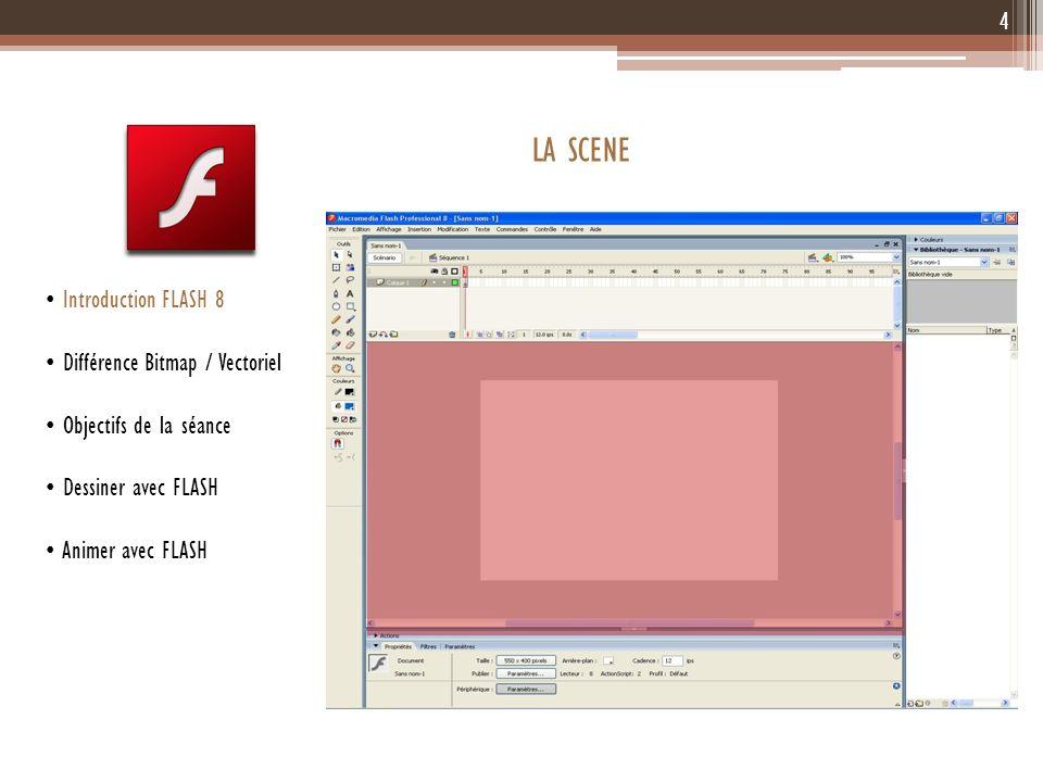 *15 Introduction FLASH 8 Différence Bitmap / Vectoriel Objectifs de la séance Dessiner avec FLASH Animer avec FLASH Suite Exercice 1 - Explications Deux objets de même couleur superposés ne forment plus quun (affinité de couleur).