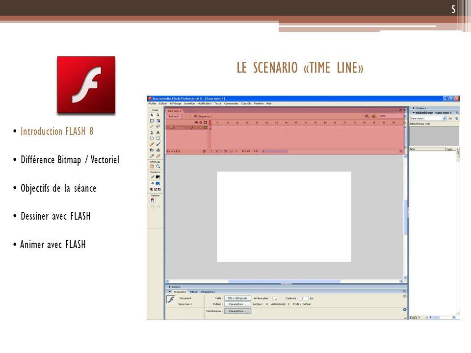 *26 Exercice 5 - Animation SANS calque Ouvrir un nouveau dessin (ctrl+N ou Fichier – nouveau) Dessiner un carré vert en haut à gauche Insérer une image clé à limage 30.