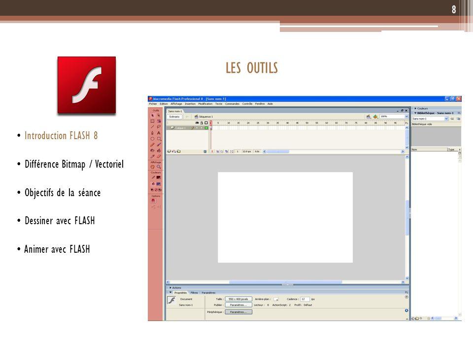 *9 Introduction FLASH 8 Différence Bitmap / Vectoriel Objectifs de la séance Dessiner avec FLASH Animer avec FLASH BITMAP VECTORIEL Grille de points (pixels=picture element) ou chaque pixel à une position et une valeur.