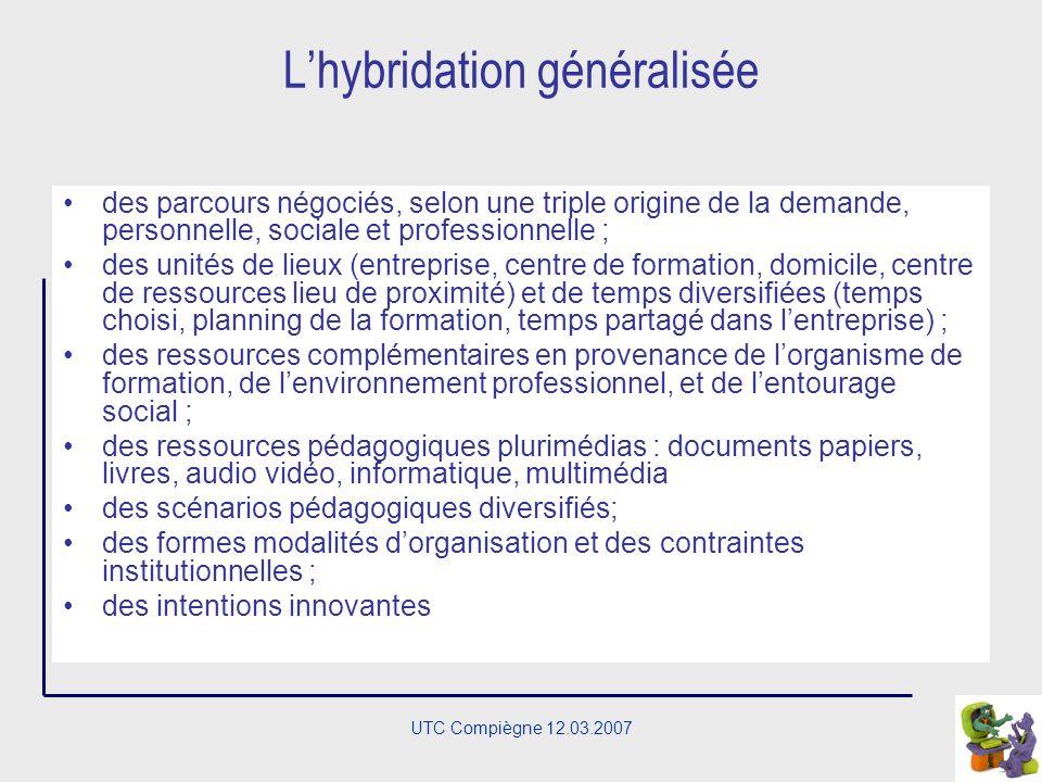 UTC Compiègne 12.03.2007 Dans le domaine francophone… « Des parcours négociés, un rythme individualisé, des lieux multiples, des ressources décentrali