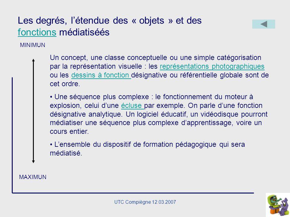 UTC Compiègne 12.03.2007 Dans le domaine francophone… Médiatisation = médiation technologique Médiation = médiation humaine (position globale, cfr Bar