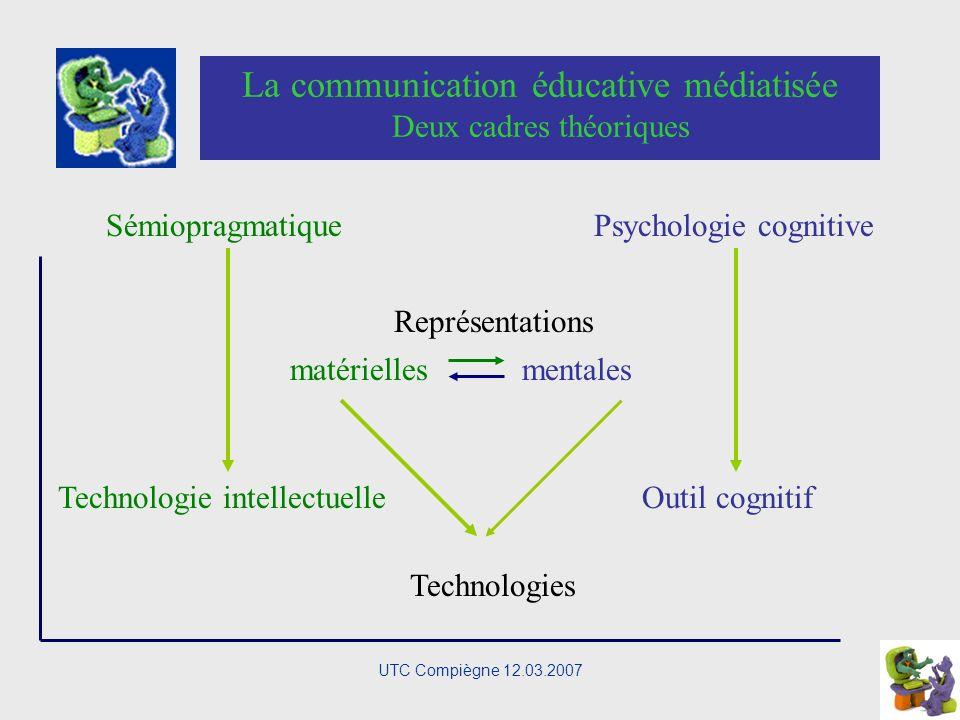 UTC Compiègne 12.03.2007 La communication éducative médiatisée Deux cadres théoriques SémiopragmatiquePsychologie cognitive Technologie intellectuelleOutil cognitif Représentations matériellesmentales Technologies