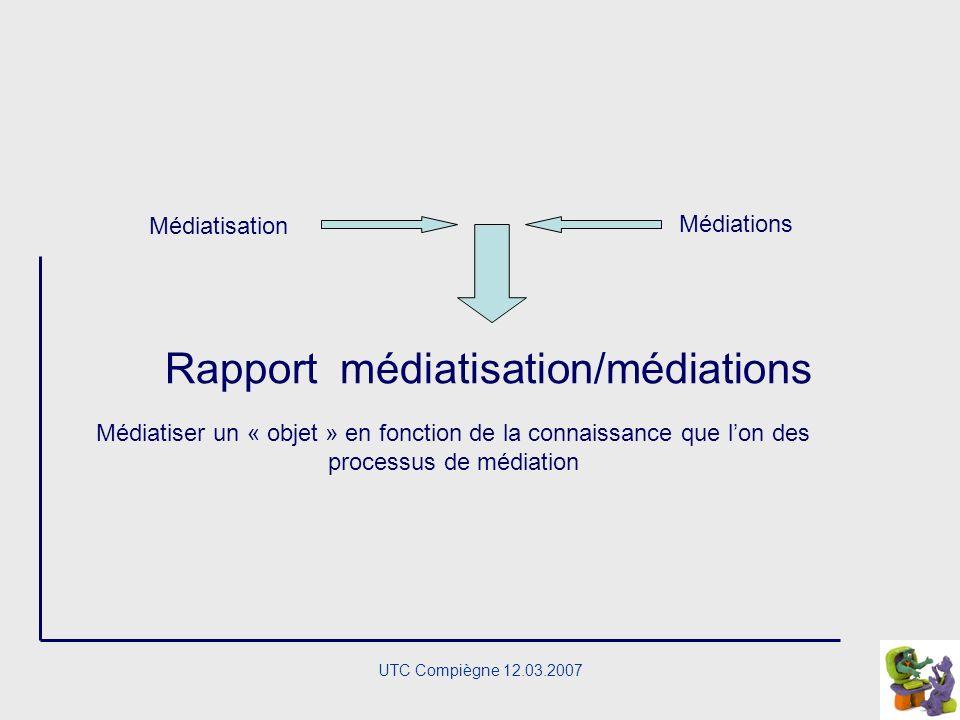UTC Compiègne 12.03.2007 Une typologie des médiations (Charlier, Deschryver, Peraya, 2006)
